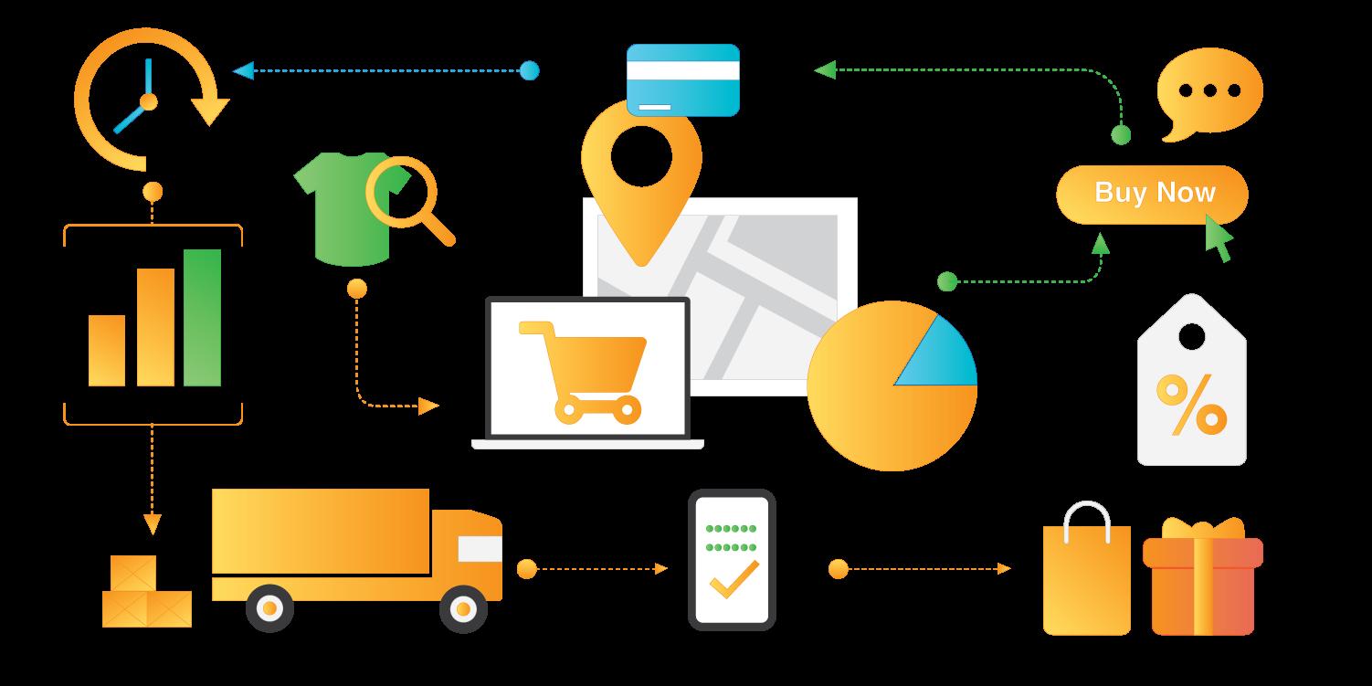 Comerțul online – o piață de 3,6 miliarde euro în 2018