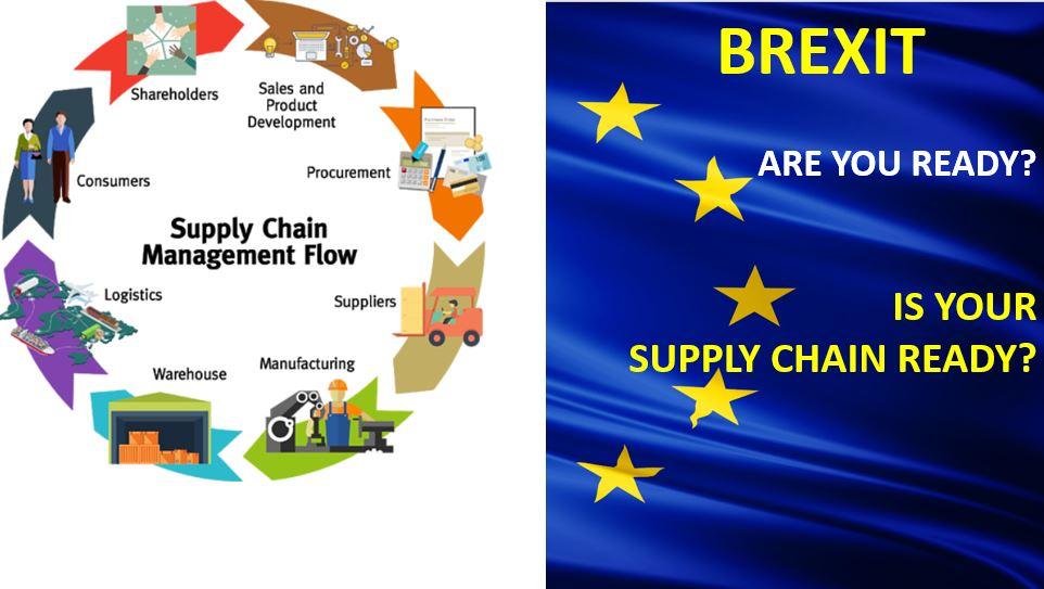 BREXIT – supply chain-ul vostru este pregătit?