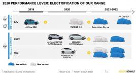 Conceptul primei Dacii electrice va fi prezentat pe 3 martie