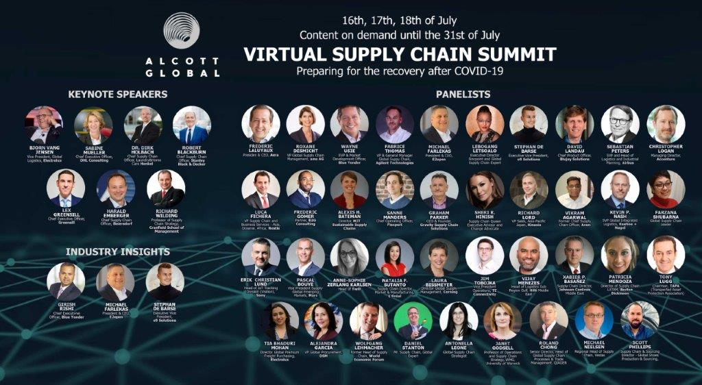 Virtual Supply Chain Summit 2020 – recuperarea după COVID-19