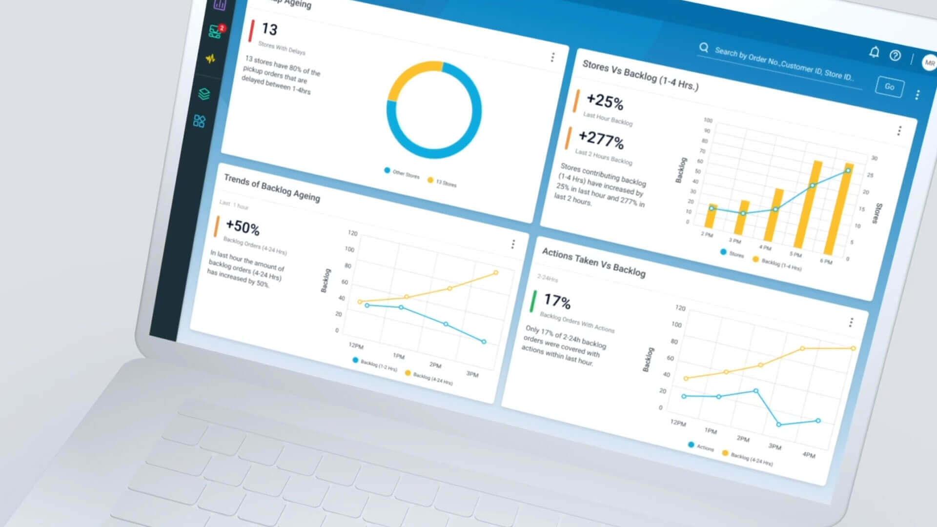 GEFCO mai face un pas către digitalizare și implementează sistemele TMS și WMS de la Blue Yonder